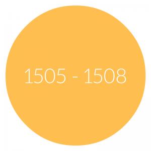 Martin Luther und Einsamkeit 1505-1508