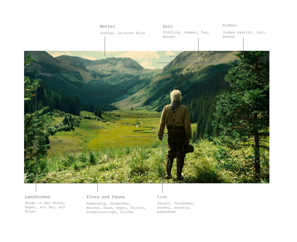 Psychological landscapes #8 - Die Idylle