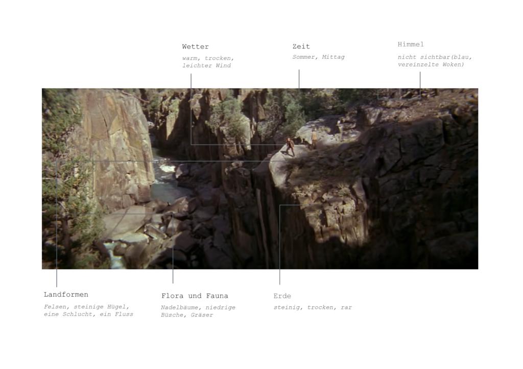 Psychological landscapes #11 Der Fluss